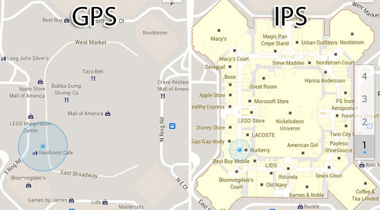 gps-vs-ips